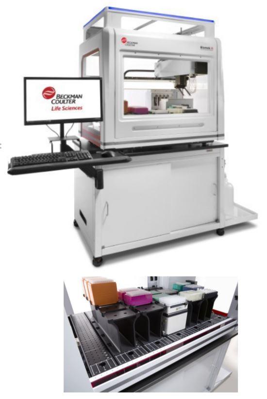 Figure 1. Biomek i5 Span-8 Genomics Workstation with optional Enclosure on a Biomek Mobile Workstation. Deck layout in the lower image.