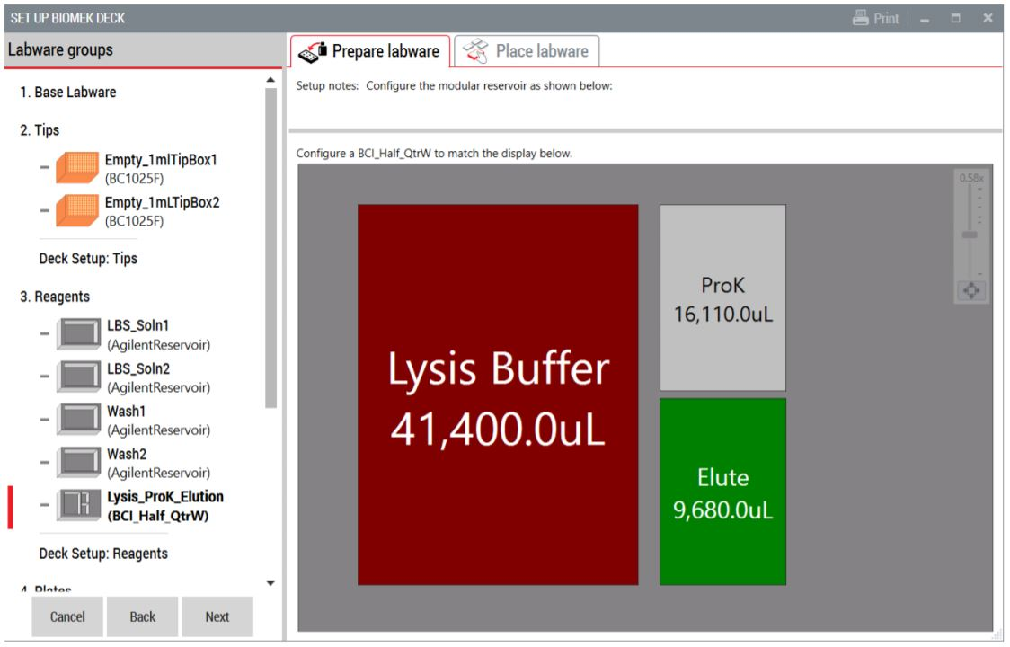 Figure 5. Guided Labware Setup indicates reagent volumes and guides the user for correct deck setup