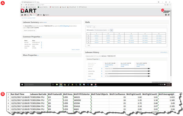 Figure 6. Data viewing and reporting. Data must be easily accessed as needed and DART enables viewing from a standard web browser (A) or selection of data to be included in Microsoft Excel-based reports (B).