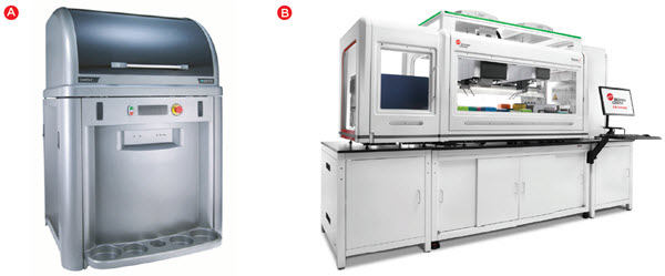 Figure 1. ClonePix 2 (A) and Biomek i7 Workstation with integrated devices (B).
