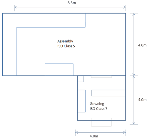 Cleanroom Layout Diagram