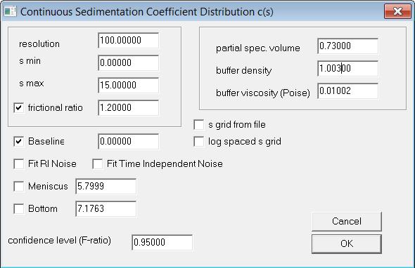 Figure 2. SEDFIT fitting parameters