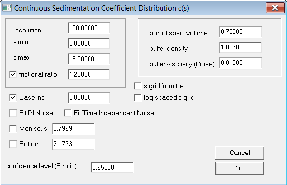 Figure 2. SEDFIT fitting parameters