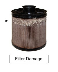 Filter damage from contaminated oil