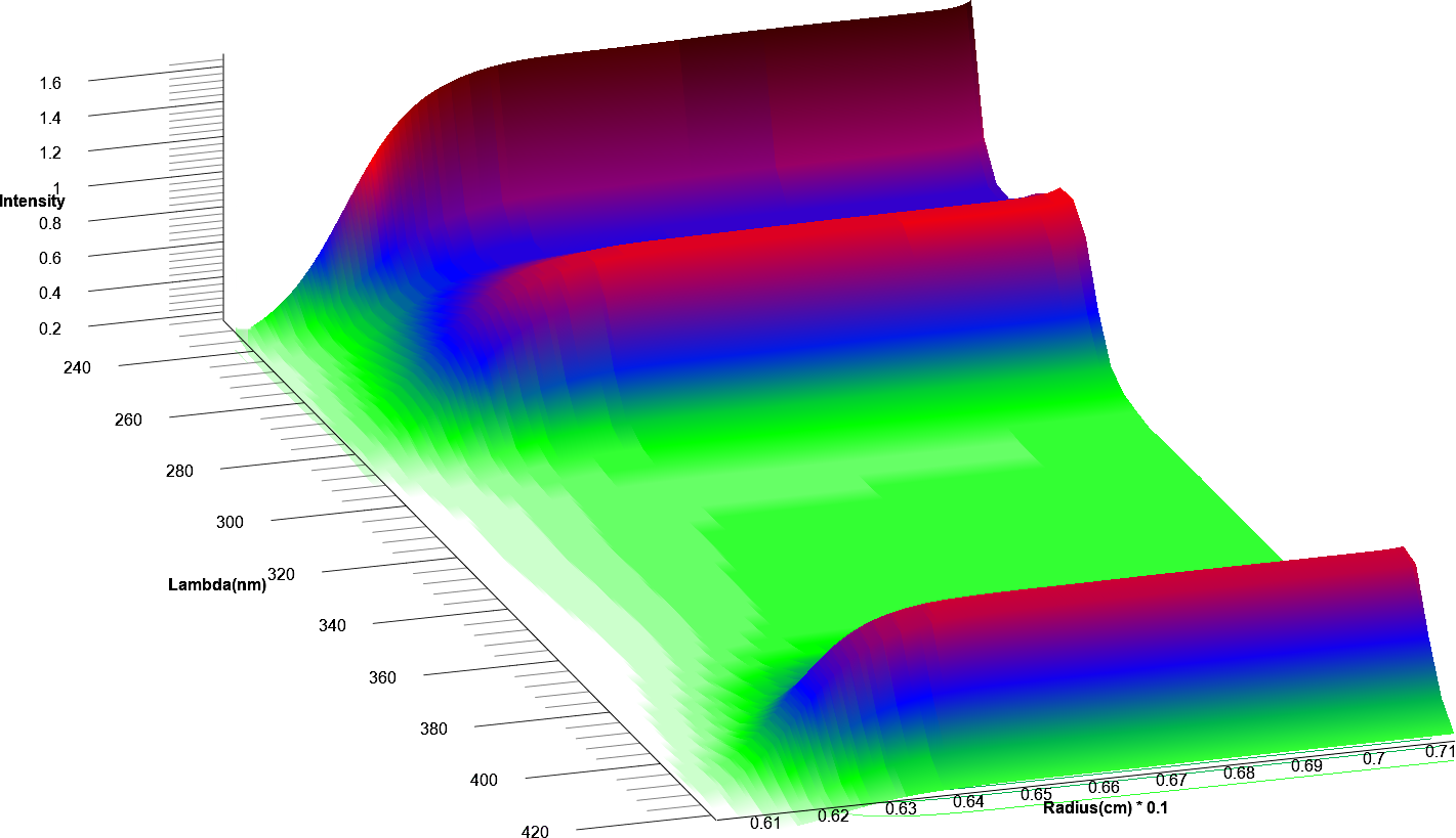 Figure 3. 25th scan of time synchronized finite element model