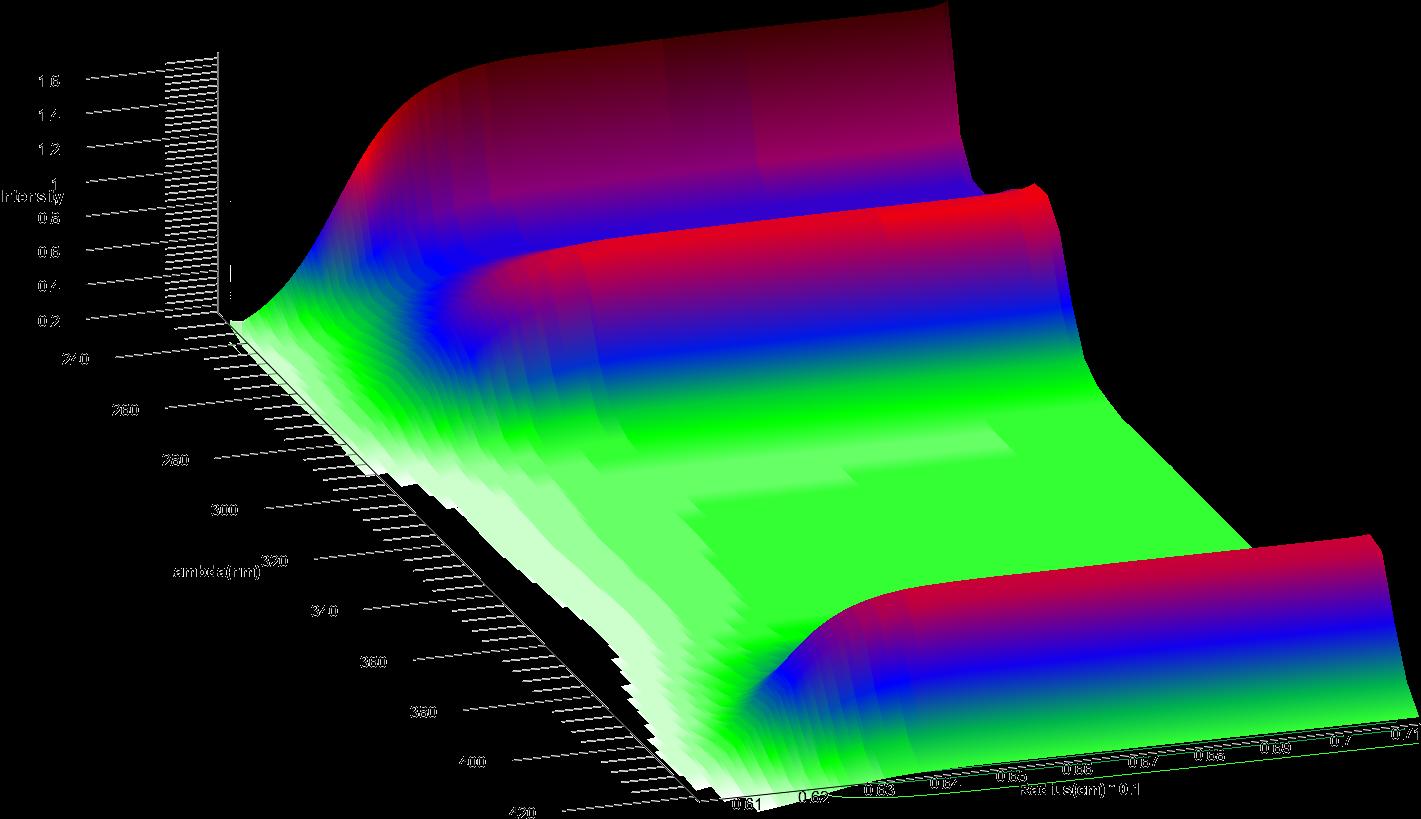 Figura 3. 25.º exploración del modelo de elementos finitos sincronizados en el tiempo