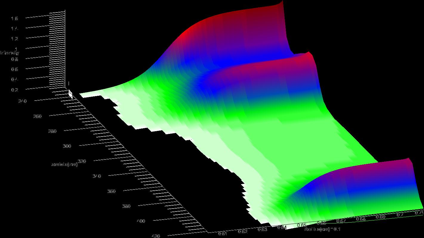 Figura 4. 50.º exploración del modelo de elementos finitos sincronizados en el tiempo