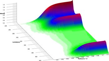Figure 4. 50th scan of time synchronized finite element model