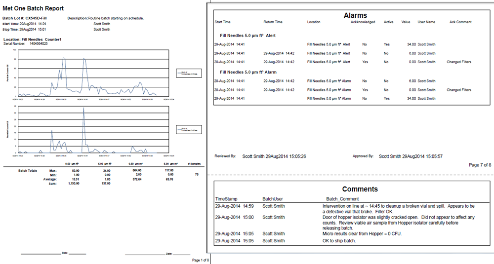 Sample pages from batch release report