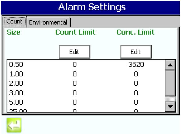 Configuración de los límites de alarma según ISO 14644 en el MET ONE 3400