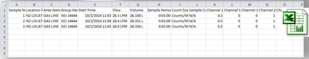 Las salidas en Excel también están disponibles en los contadores de partículas portátiles de la serie MET ONE 3400