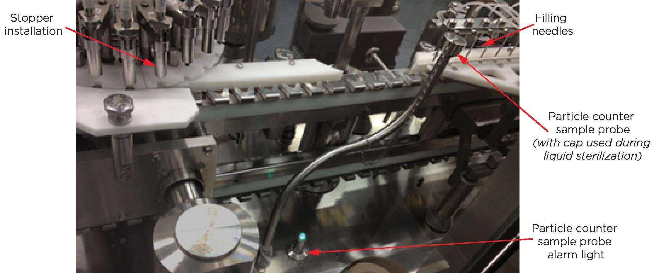 Instalación permanente del contador de partículas en línea para muestreo continuo durante el llenado. El sensor está instalado fuera del Grado A/B, dentro del equipo de llenado