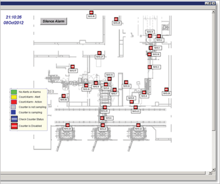 Screen capture from monitoring system for Lyo batch operation. (22 sensors controlled in three groups: Filling, Lyo Loading, and Capping)