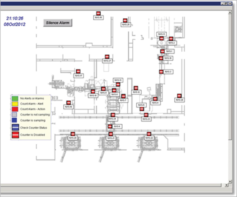 Captura de pantalla del sistema de monitorización de la operación por lotes de liofilización. (22 sensores controlados en tres grupos: llenado, carga de liofilizado y tapado)