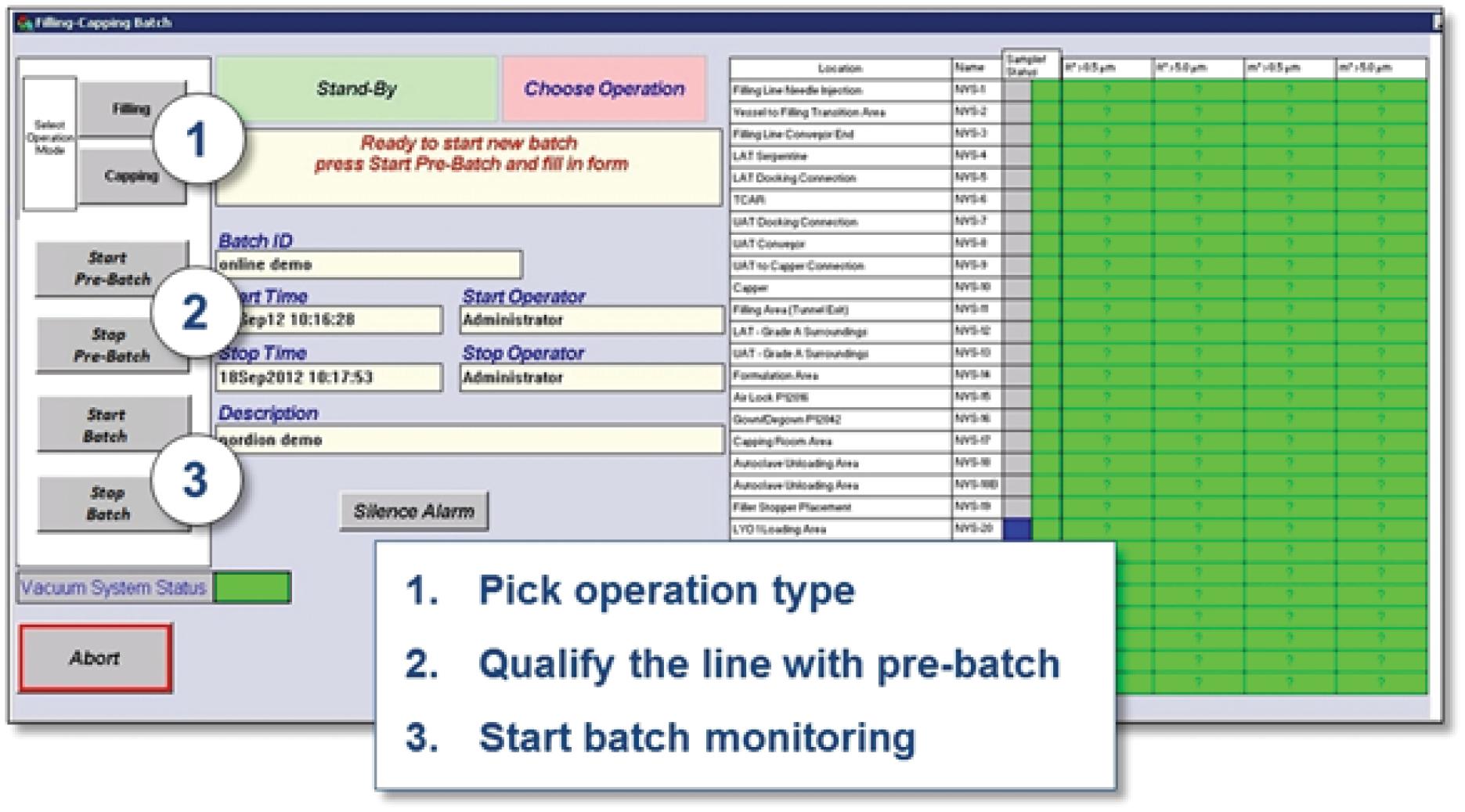 Captura de pantalla que muestra el proceso de monitorización de lotes. (Para cada paso del prceso se utilizan los sensores y límites de alarma correctos. Los resultados se notifican por lote).