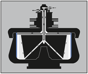 Figure 2: Continuous flow centrifugation. The arrows on the diagram indicate the direction of liquid flow during continuous flow operation