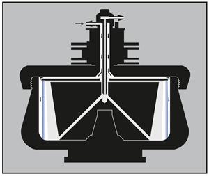 Figure 3: Loading a cushion or gradient. The arrows indicate the direction of liquid flow during loading. With the rotor turning at low speed, the cushion or gradient (light end first) is pumped in through the edge line. Air is displaced through the center inlet. The cushion or gradient is held against the rotor wall by centrifugal force.