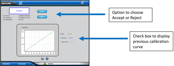 qbd1200 toc analyzer calibrate