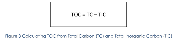 toc pharmaceutical water