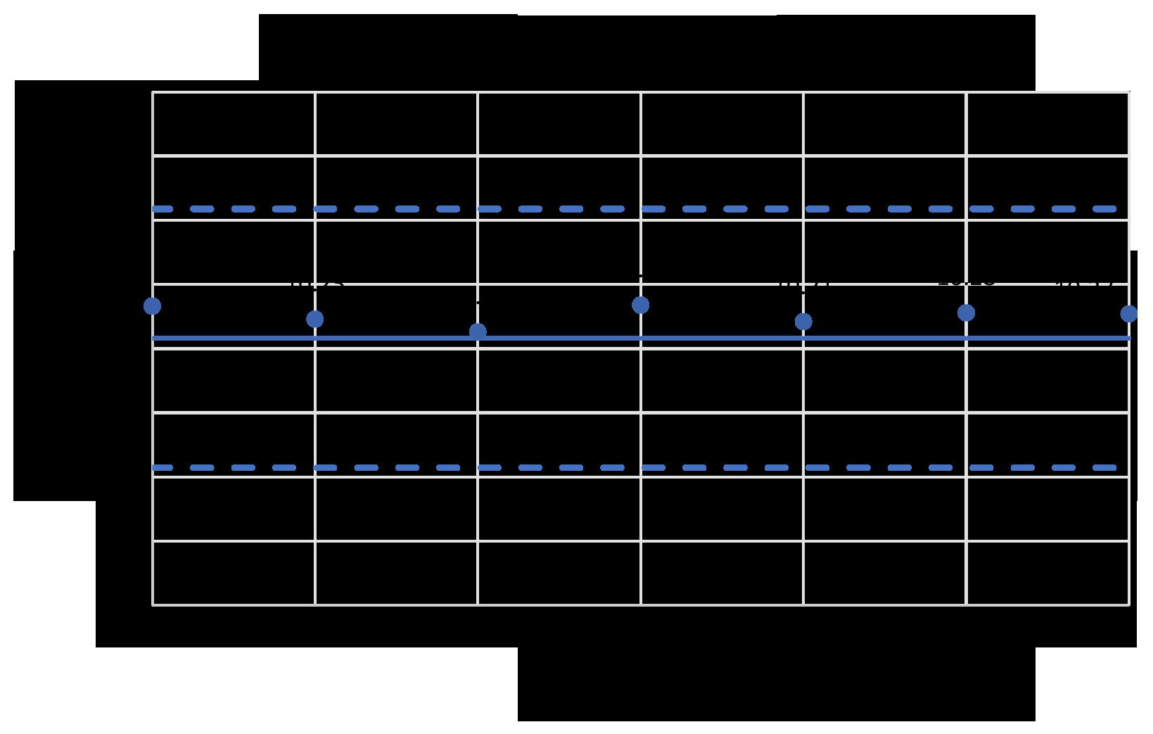 diámetro de esfera determinaciones de ejecución de evaluaciones vi-cell blu