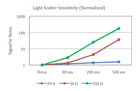 Figure 5.2 VSSC