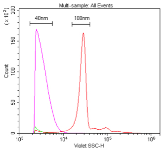 Figure 7.1 VSSC