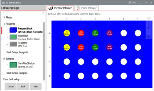 Figure 5A. Guided Labware Setup indicates reagent volumes and guides the user for correct deck setup