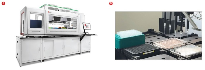Automation Cell Line Development Hit Picking Figure 2