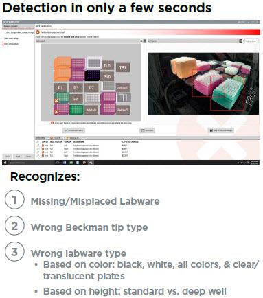 DeckOptix Final Check - Address Setup Errors Before Your Run