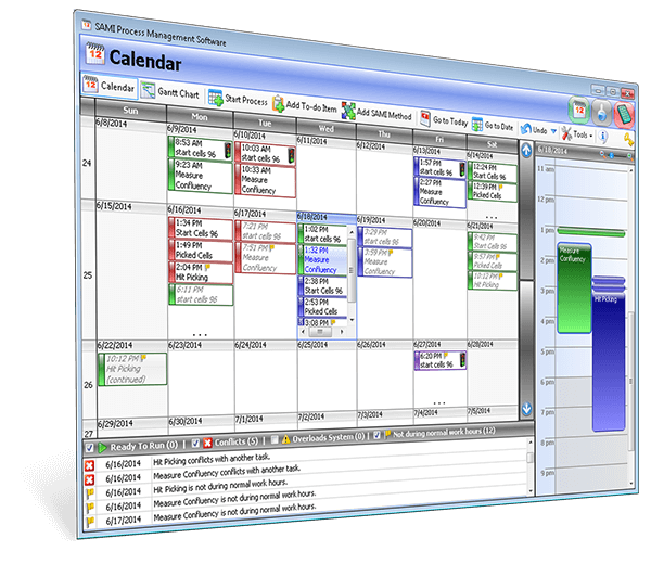 Sami Process Management
