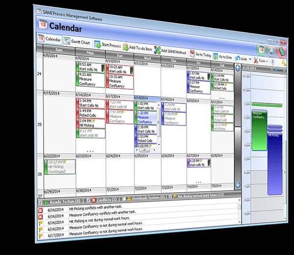 Окно программы SAMI Process Management