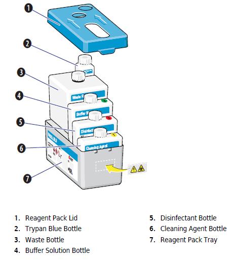 vi cell blu reagent pak detail drawing
