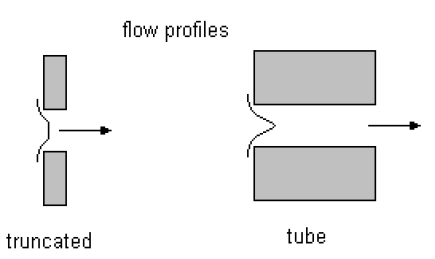 coulter principle - Cross section of a standard aperture and a long tunnel aperture tube.