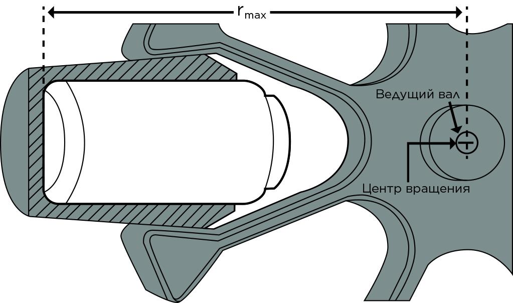 Устройство бакетного ротора