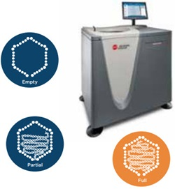 Характеризация AAV высокого разрешения— ультрацентрифуга Optima AUC