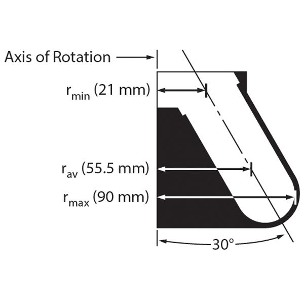 Benchtop Fixed Angle F0485 Rmax