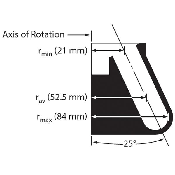 Benchtop Fixed Angle F0650 Rmax