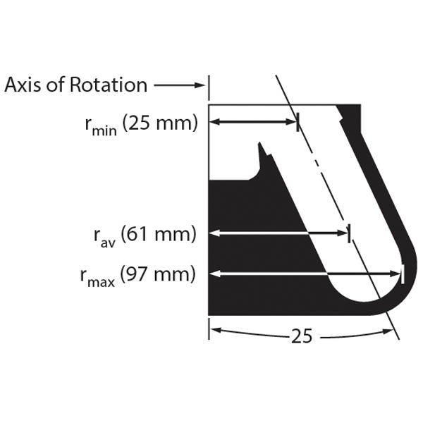 Benchtop Fixed Angle F0685 Rmax