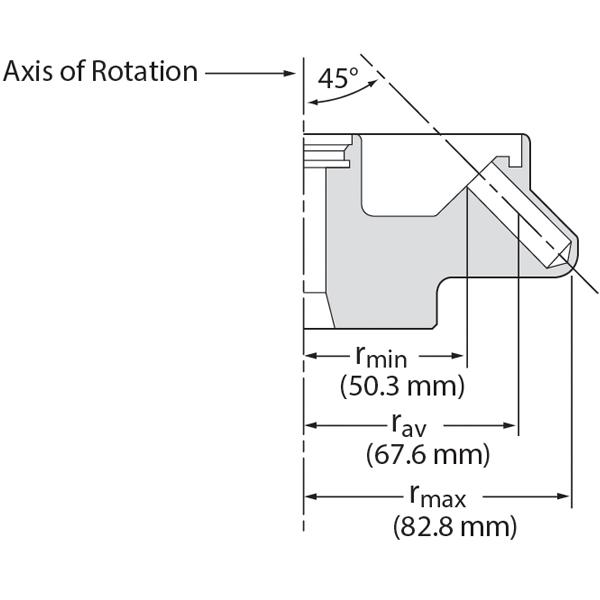 Benchtop-Fixed-Angle-F2415-Rmax