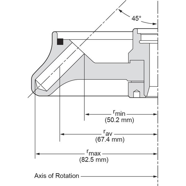 Benchtop Fixed Angle F2415p Rmax
