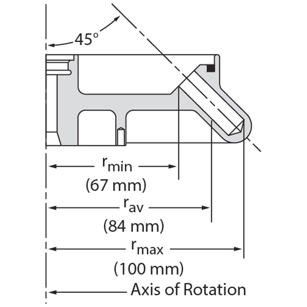 Benchtop Fixed Angle F3015 Fmax
