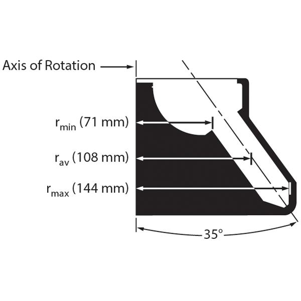 High Speed Fixed Angle JA 12 Rmax