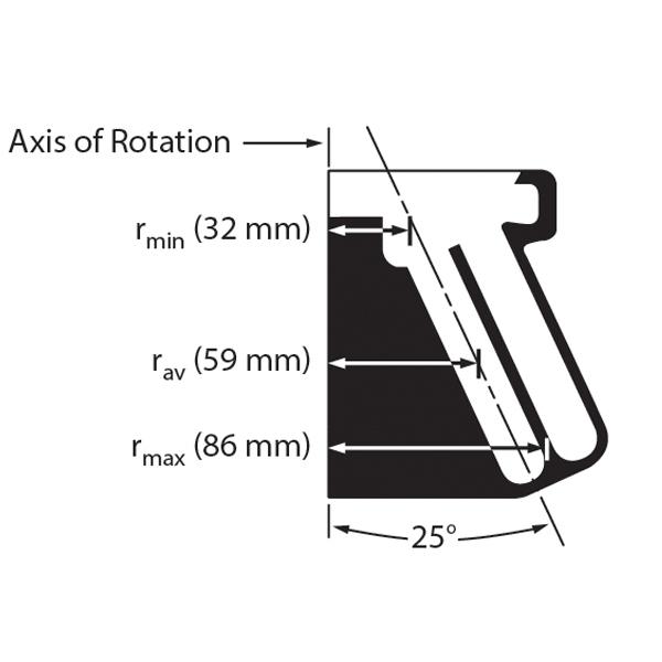 High Speed Fixed Angle JA 2515 Rmax