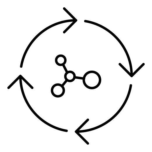 BeckmanConnect Productivity Benefits