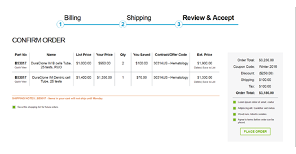 Checkout Cart Final Review