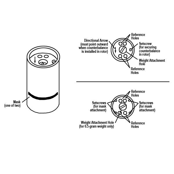 Analytical ultracentrifuge (AUC) counterbalance configuration