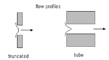 Figure 17 -Coulter Principle