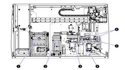 AQUIOS CL Sample Preparation Systems