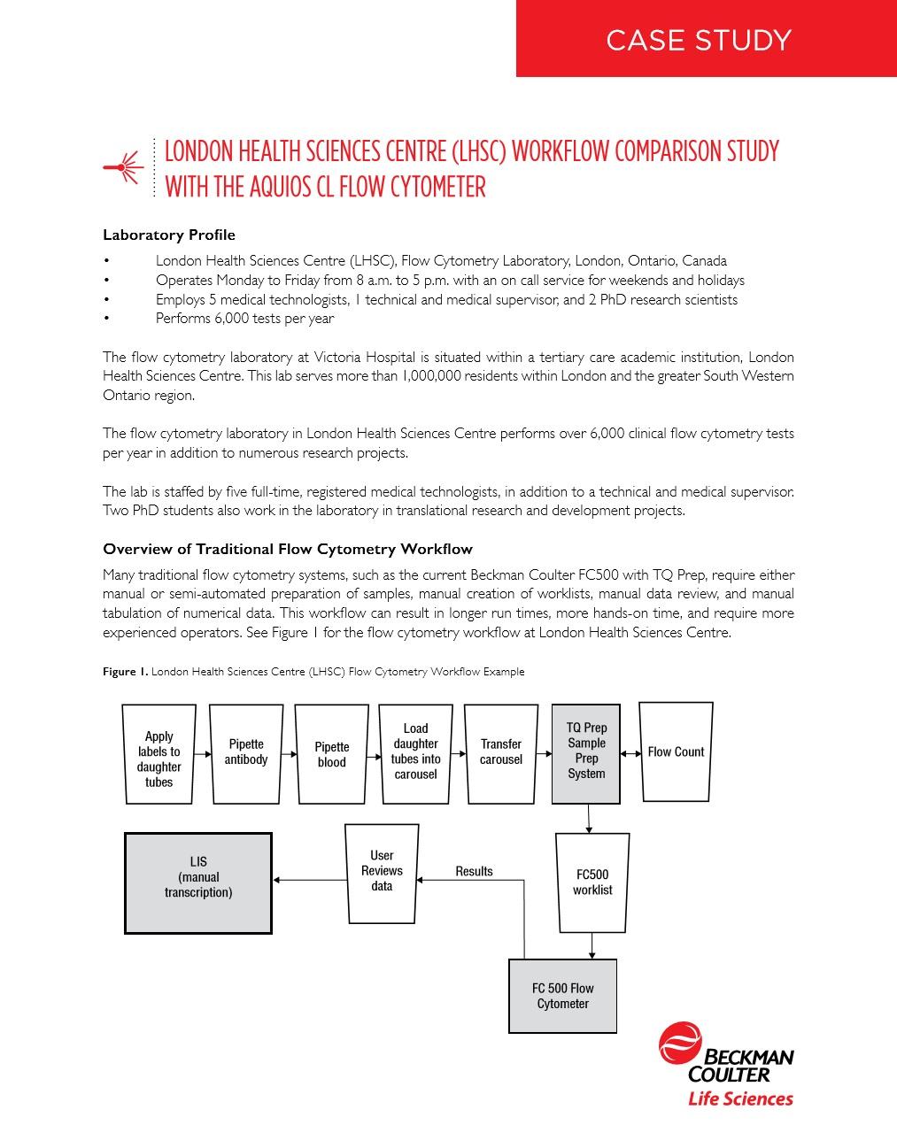 FLOWC_HIV CD4 London health Sciences AQUIOS - Section 7