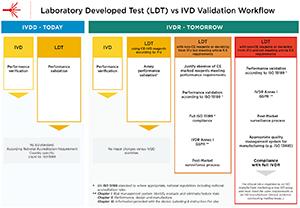 IVDD vs IVDR infographic